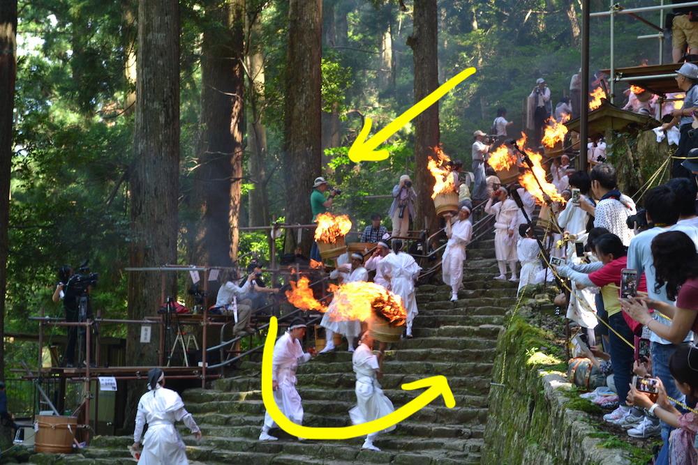 和歌山県|熊野那智大社の扇祭り(折り返す松明隊)の写真