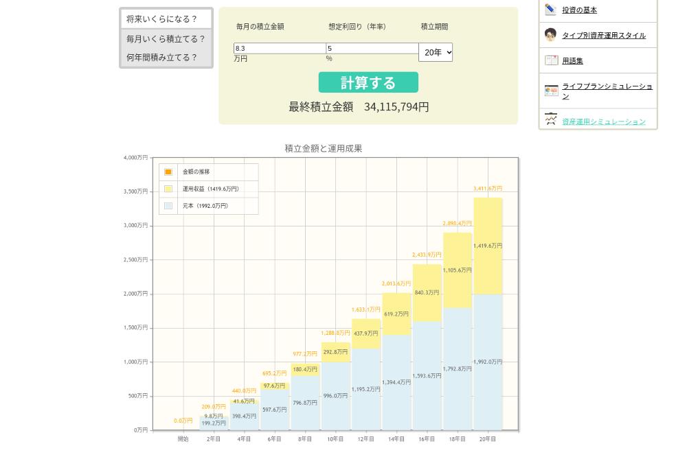 金融庁の積立投資試算(月83000円×20年)