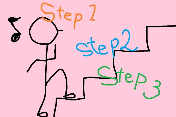 step-by-stepイラスト